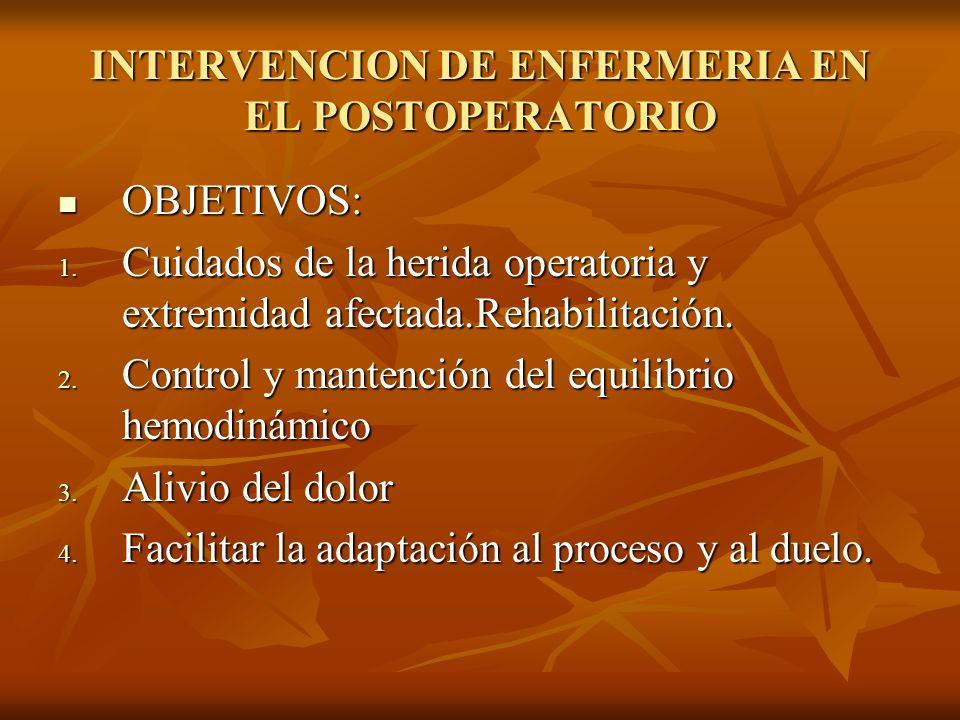 INTERVENCION DE ENFERMERIA EN EL POSTOPERATORIO