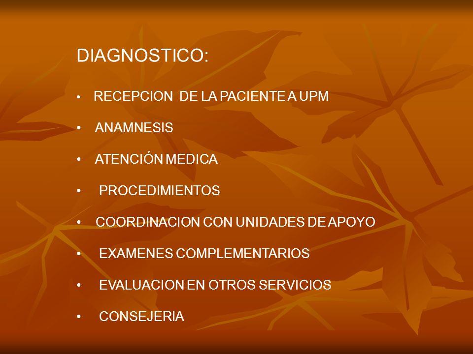 DIAGNOSTICO: ANAMNESIS ATENCIÓN MEDICA PROCEDIMIENTOS