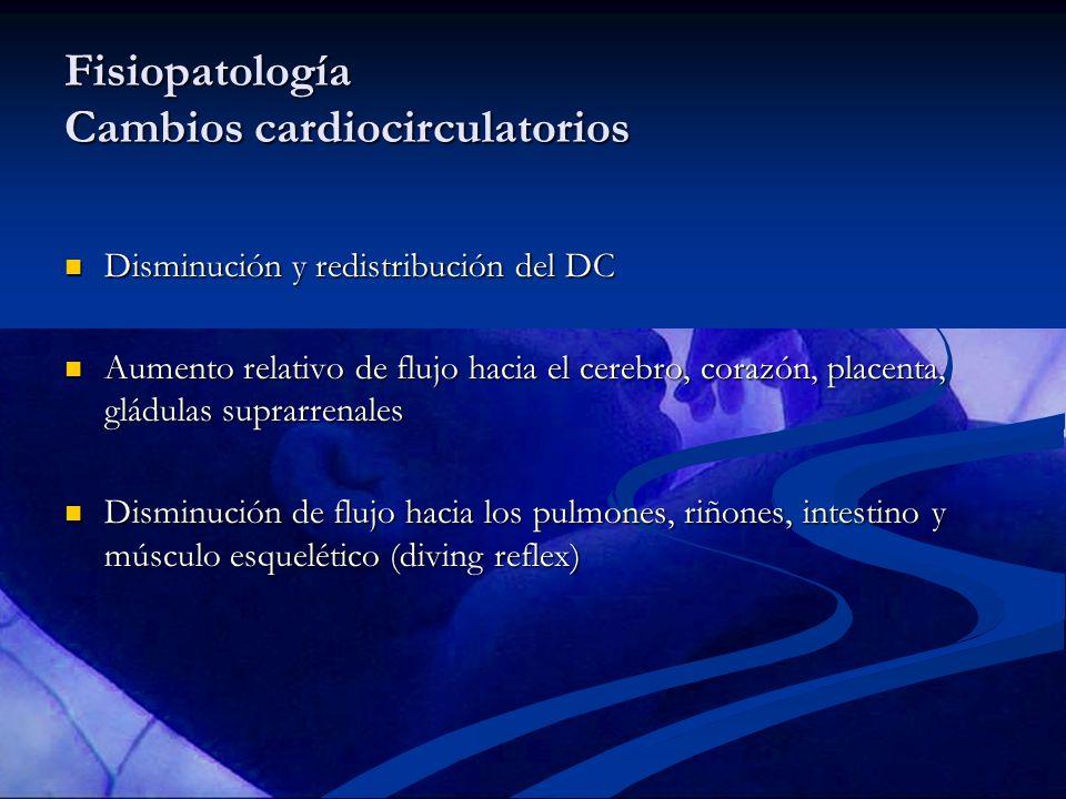 Fisiopatología Cambios cardiocirculatorios