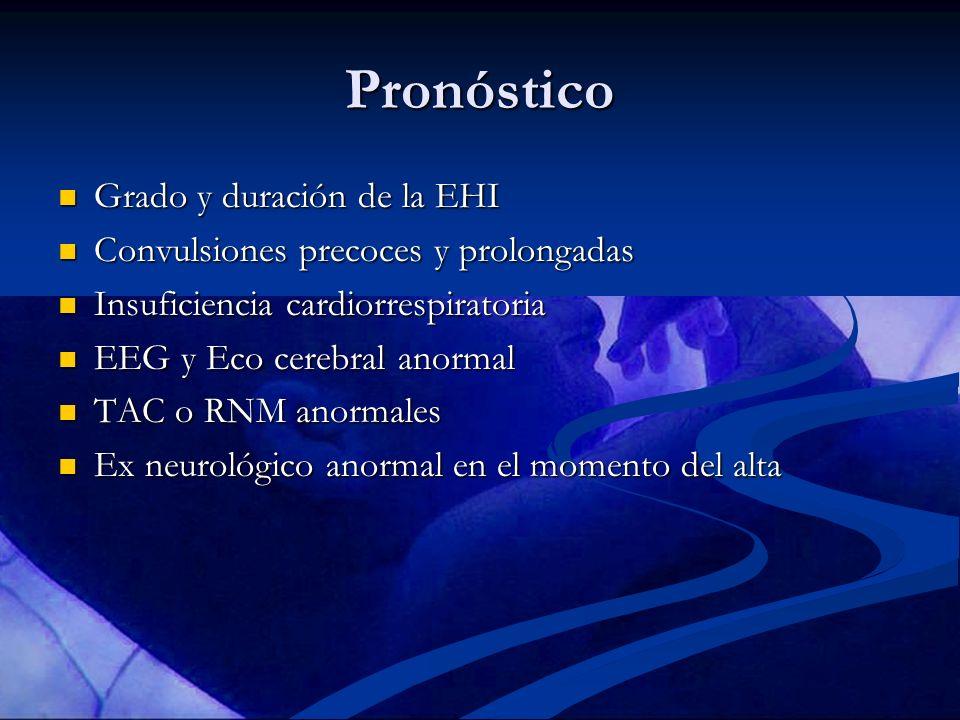 Pronóstico Grado y duración de la EHI