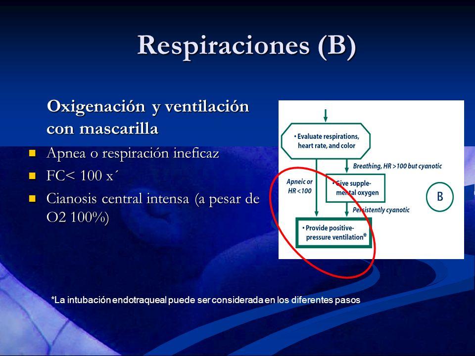 Respiraciones (B) Oxigenación y ventilación con mascarilla