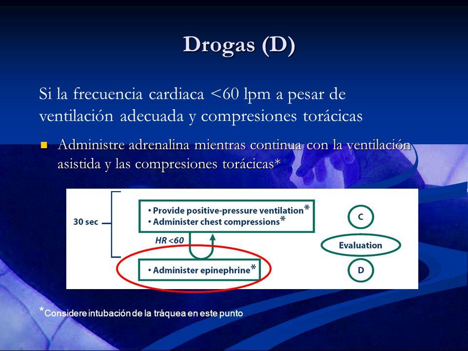 Drogas (D) Si la frecuencia cardiaca <60 lpm a pesar de