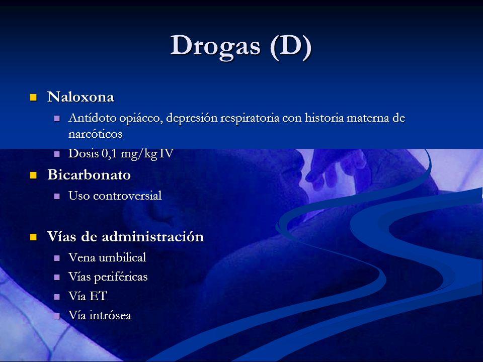 Drogas (D) Naloxona Bicarbonato Vías de administración