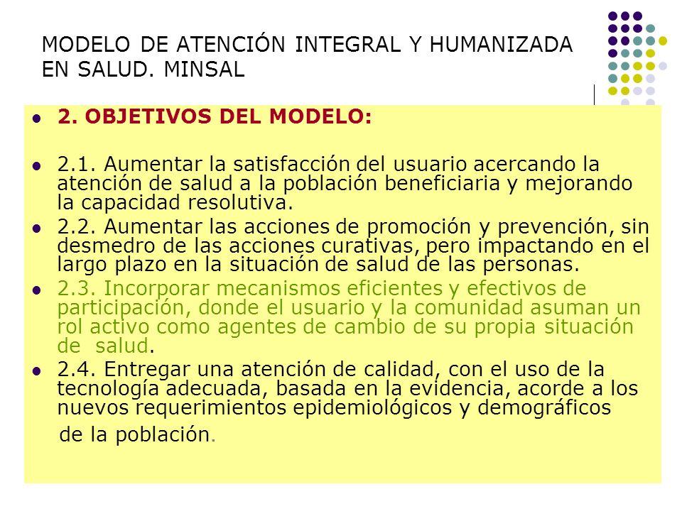 MODELO DE ATENCIÓN INTEGRAL Y HUMANIZADA EN SALUD. MINSAL