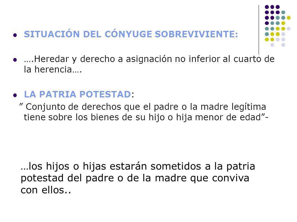 SITUACIÓN DEL CÓNYUGE SOBREVIVIENTE: