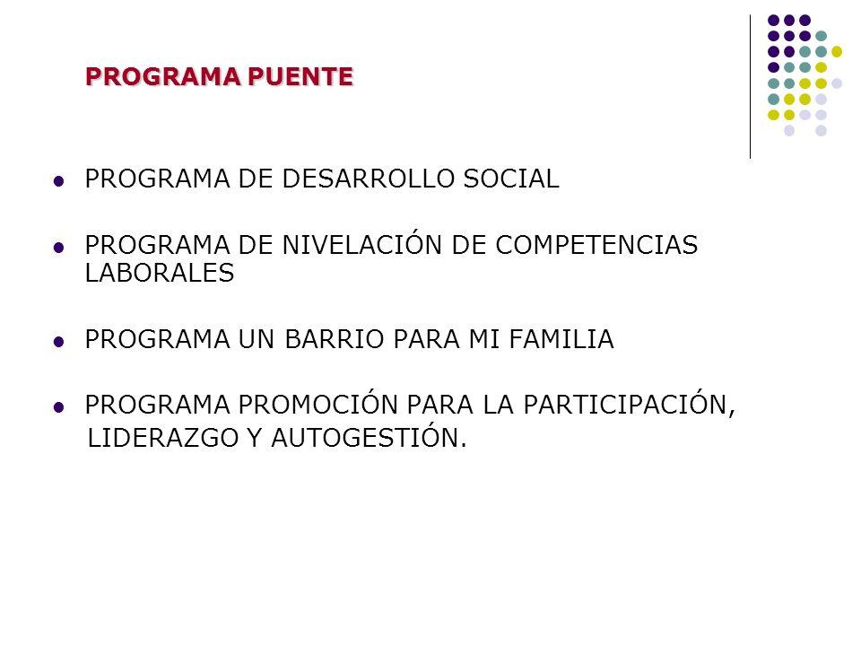 PROGRAMA DE DESARROLLO SOCIAL