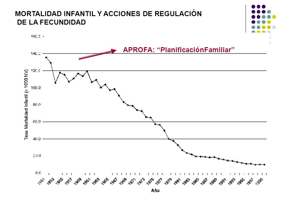 MORTALIDAD INFANTIL Y ACCIONES DE REGULACIÓN