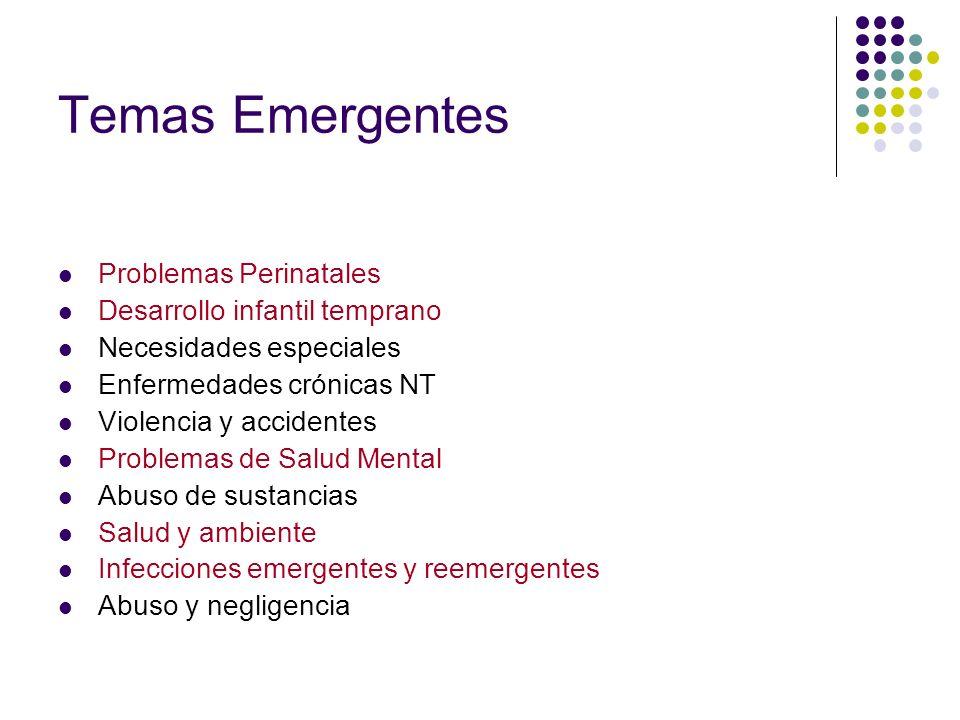 Temas Emergentes Problemas Perinatales Desarrollo infantil temprano