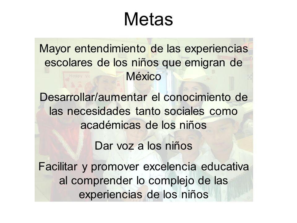 Metas Mayor entendimiento de las experiencias escolares de los niños que emigran de México.