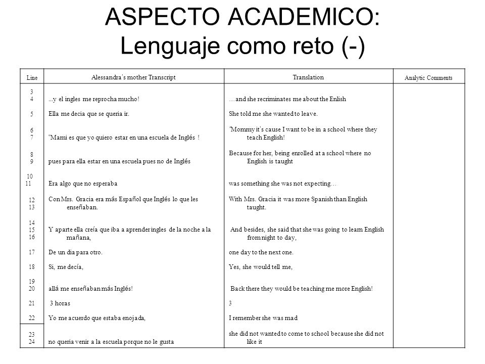 ASPECTO ACADEMICO: Lenguaje como reto (-)