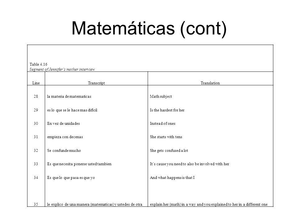 Matemáticas (cont) Table 4.16. Segment of Jennifer's mother interview. Line. Transcript. Translation.