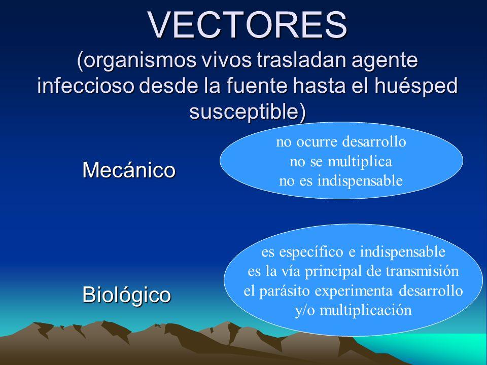 VECTORES (organismos vivos trasladan agente infeccioso desde la fuente hasta el huésped susceptible)