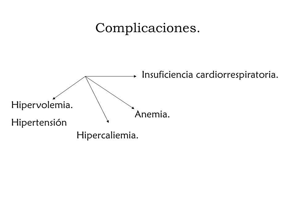 Complicaciones. Insuficiencia cardiorrespiratoria. Hipervolemia.