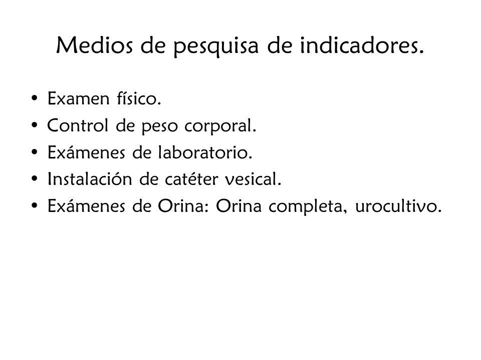 Medios de pesquisa de indicadores.