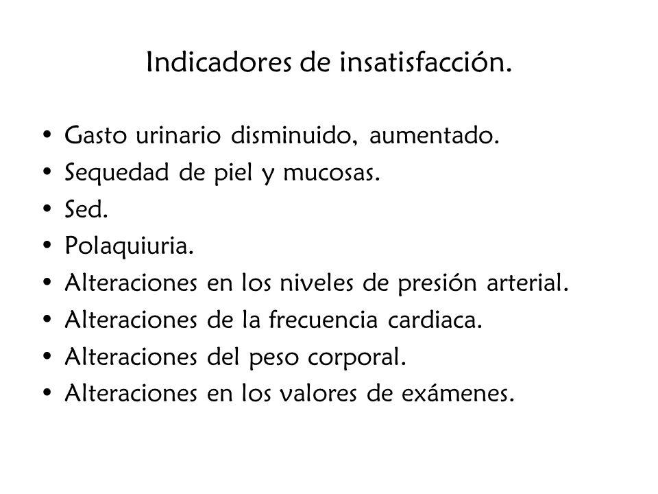 Indicadores de insatisfacción.