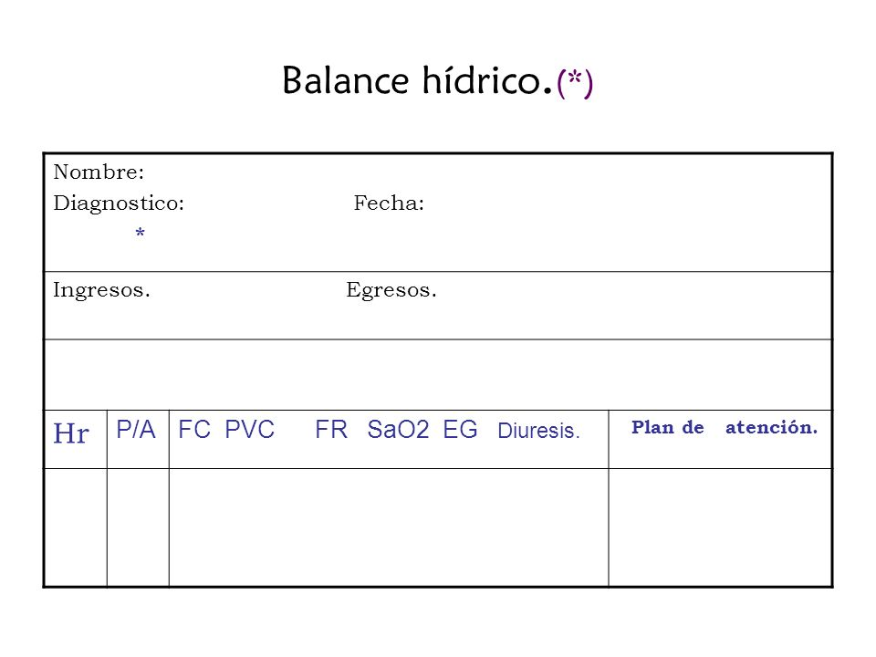 Balance hídrico.(*) Hr P/A FC PVC FR SaO2 EG Diuresis. Nombre: