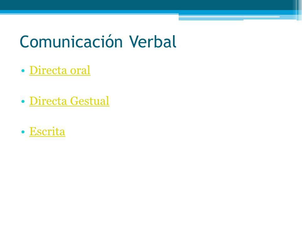Comunicación Verbal Directa oral Directa Gestual Escrita