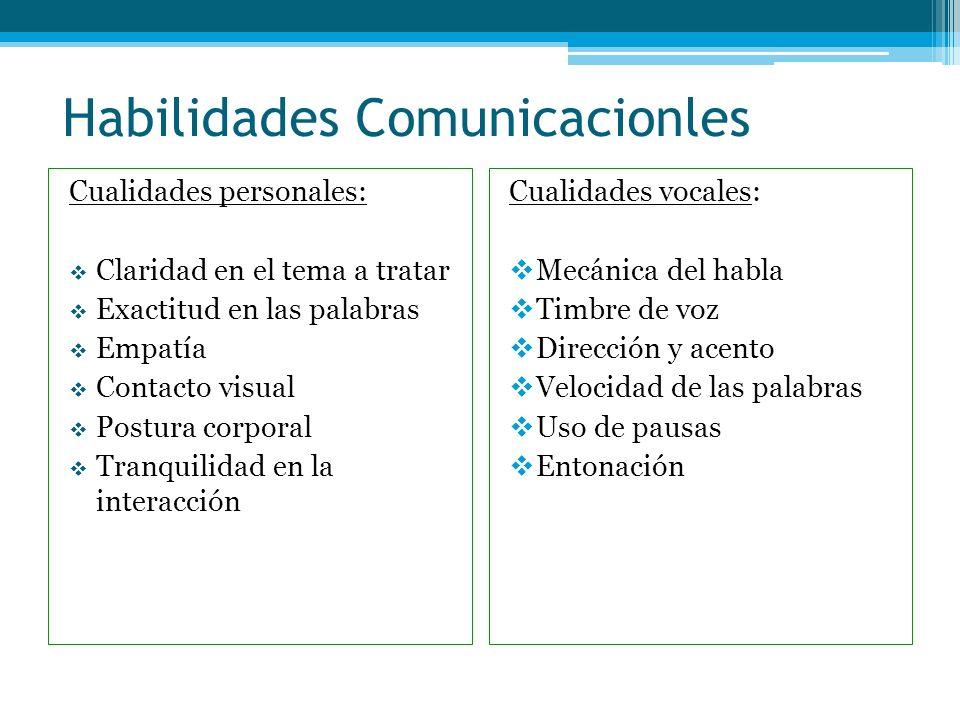 Habilidades Comunicacionles
