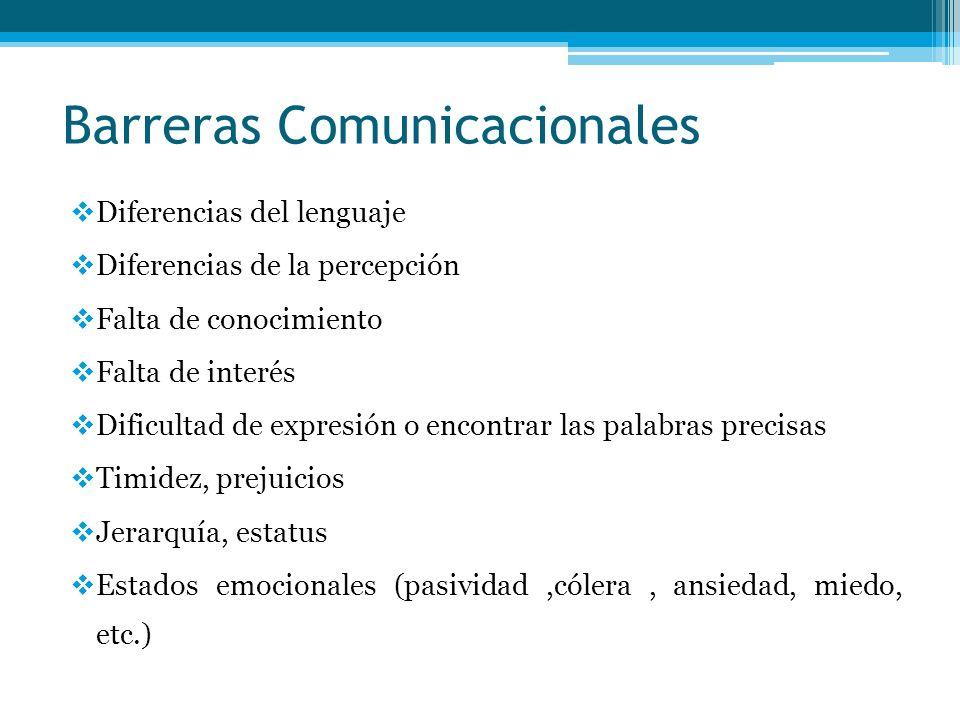 Barreras Comunicacionales