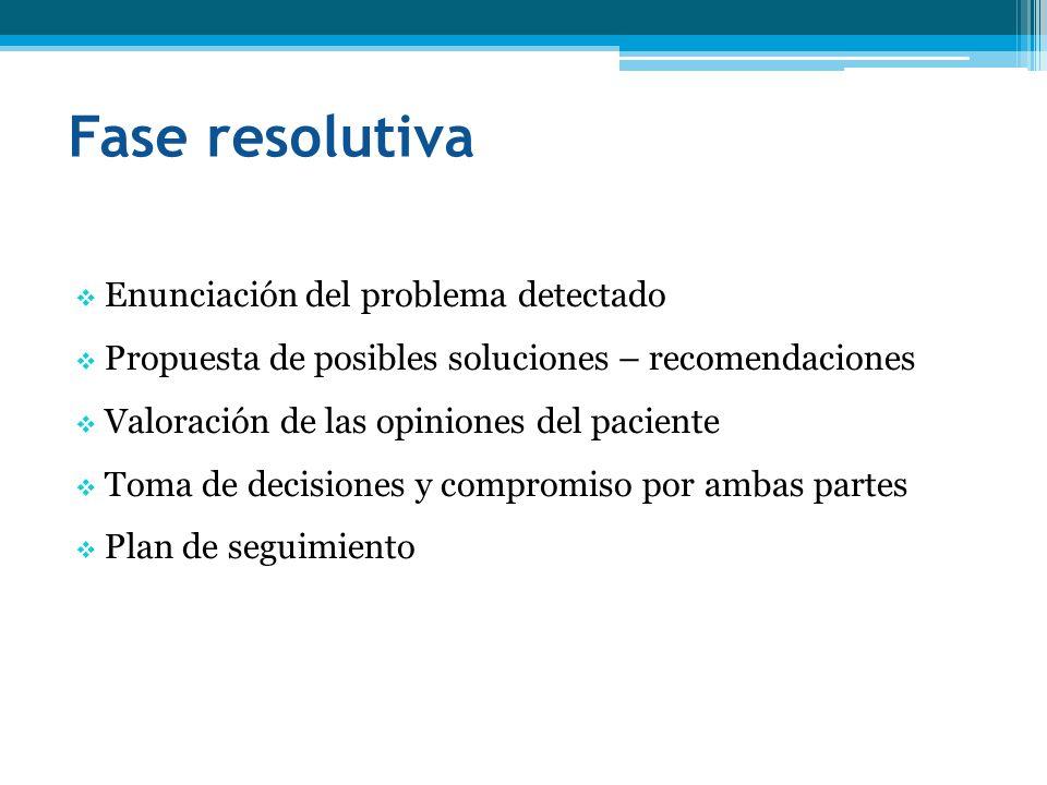 Fase resolutiva Enunciación del problema detectado