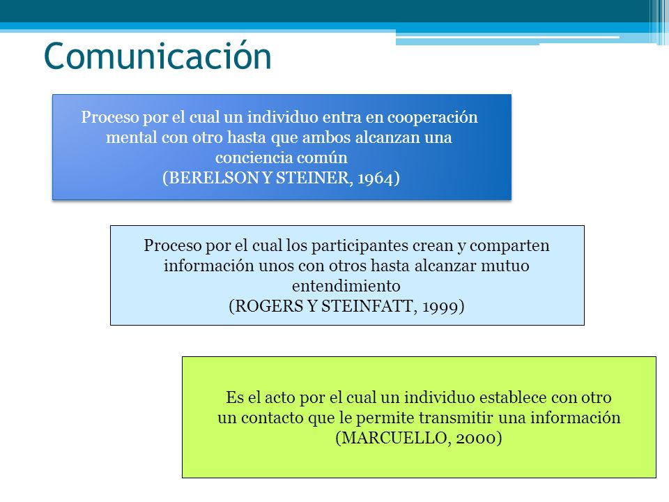 Comunicación Proceso por el cual un individuo entra en cooperación
