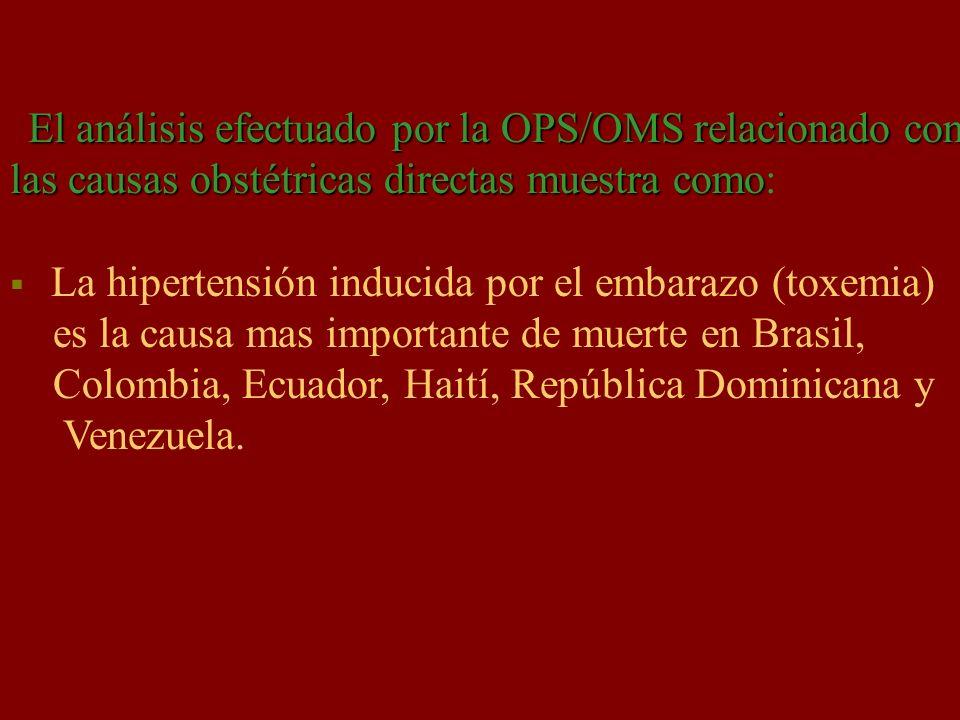 las causas obstétricas directas muestra como: