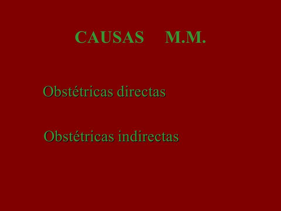 CAUSAS M.M. Obstétricas directas Obstétricas indirectas