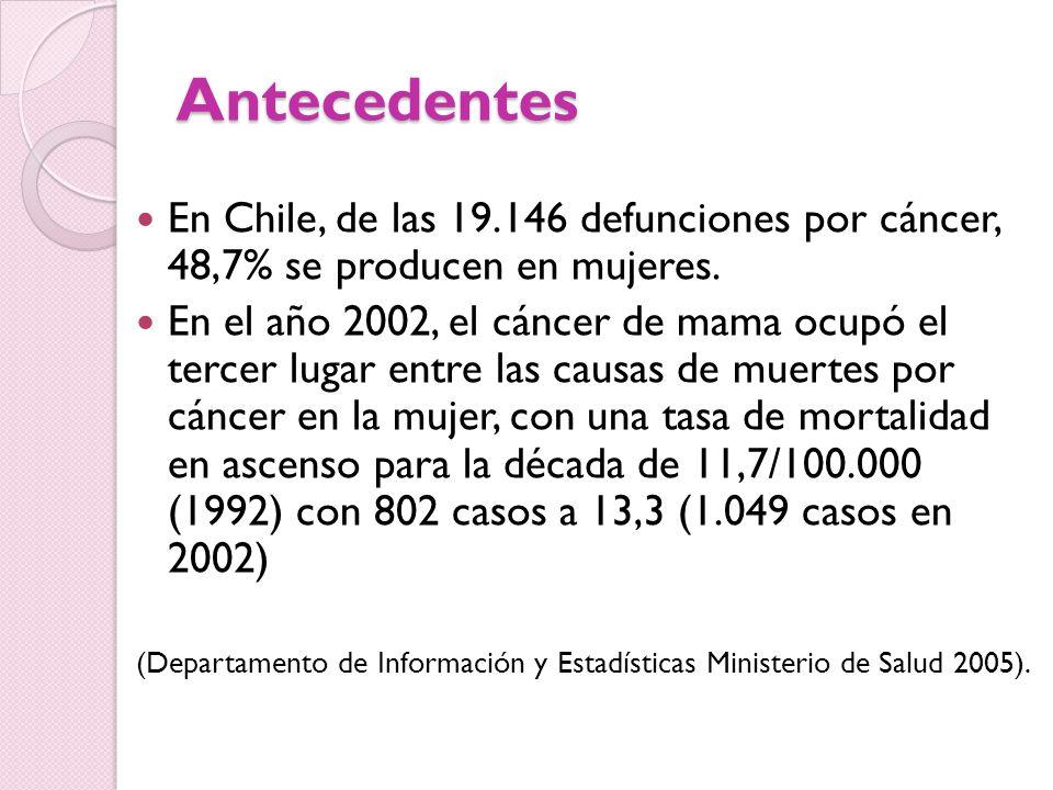 Antecedentes En Chile, de las 19.146 defunciones por cáncer, 48,7% se producen en mujeres.
