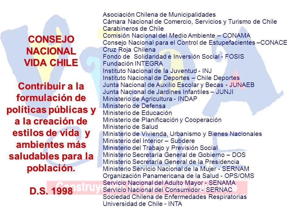 CONSEJO NACIONAL VIDA CHILE