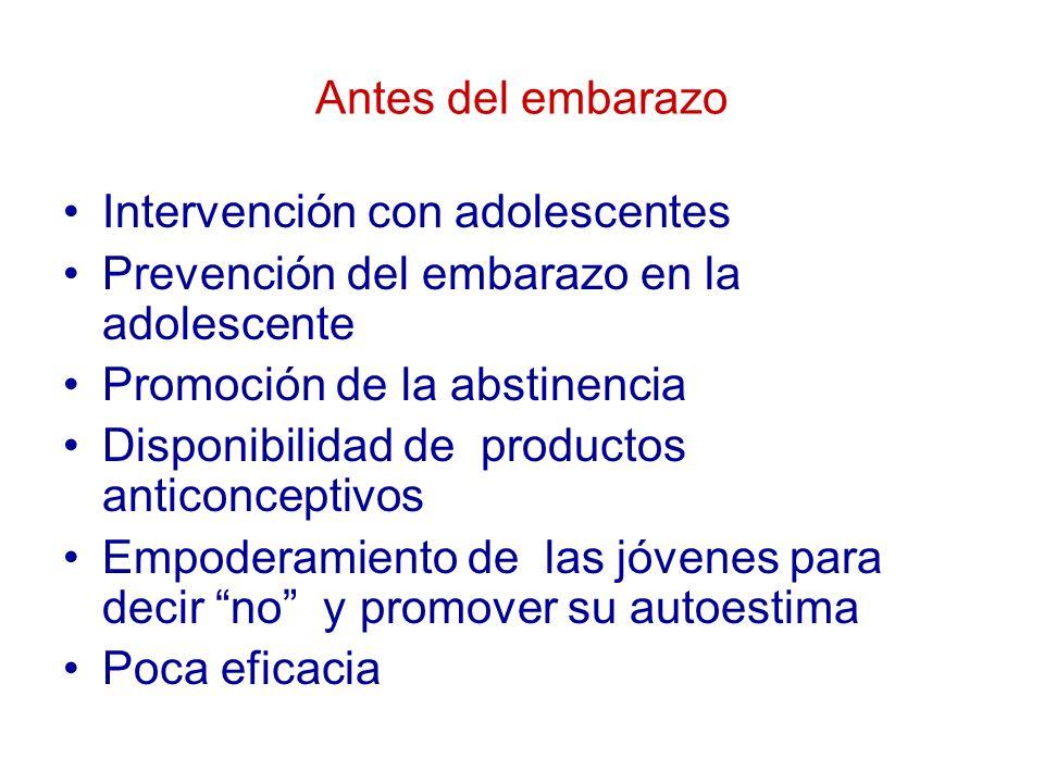 Antes del embarazo Intervención con adolescentes. Prevención del embarazo en la adolescente. Promoción de la abstinencia.