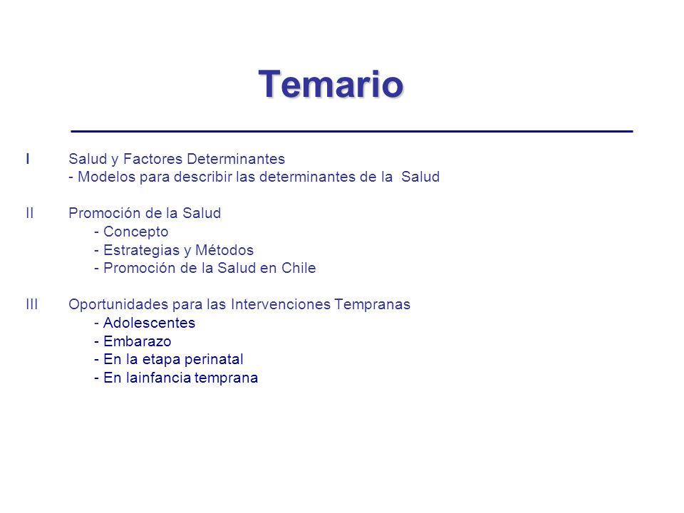 Temario I Salud y Factores Determinantes
