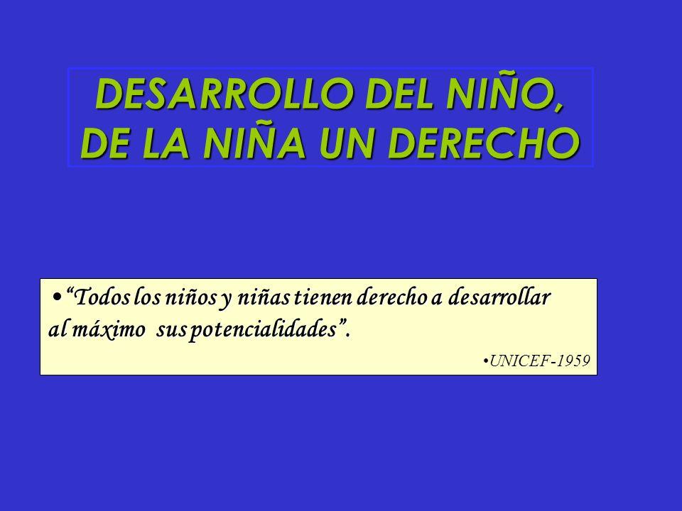DESARROLLO DEL NIÑO, DE LA NIÑA UN DERECHO