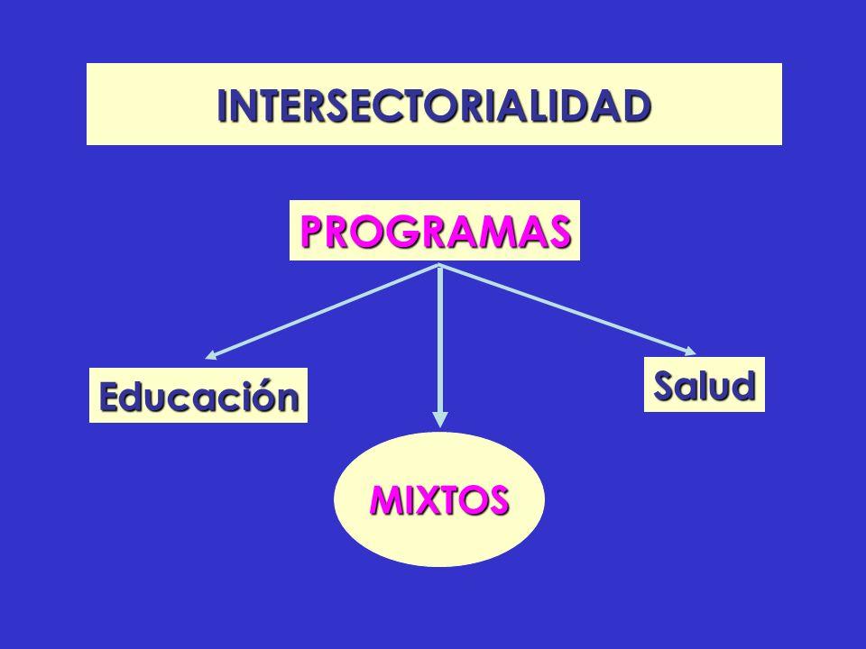 INTERSECTORIALIDAD PROGRAMAS