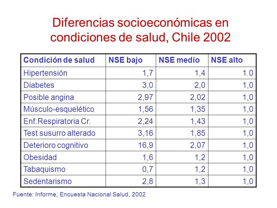 Diferencias socioeconómicas en condiciones de salud, Chile 2002