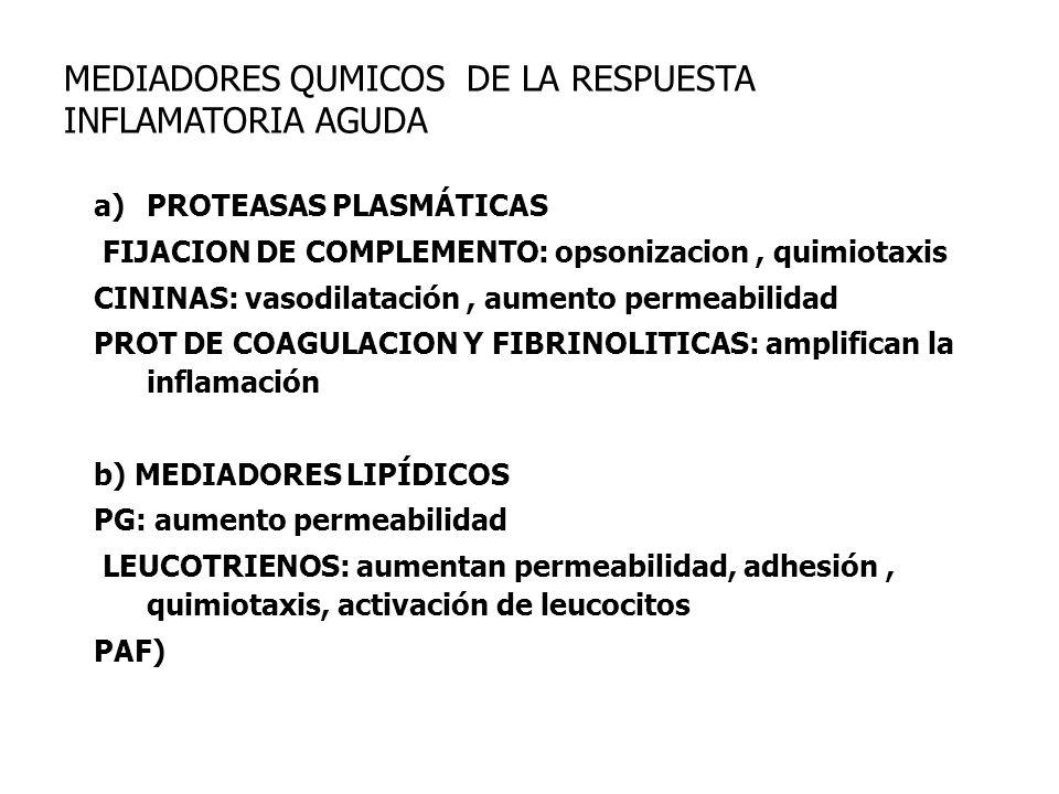 MEDIADORES QUMICOS DE LA RESPUESTA INFLAMATORIA AGUDA