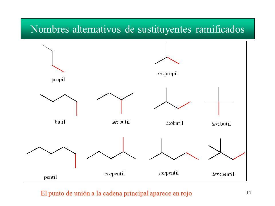 Nombres alternativos de sustituyentes ramificados