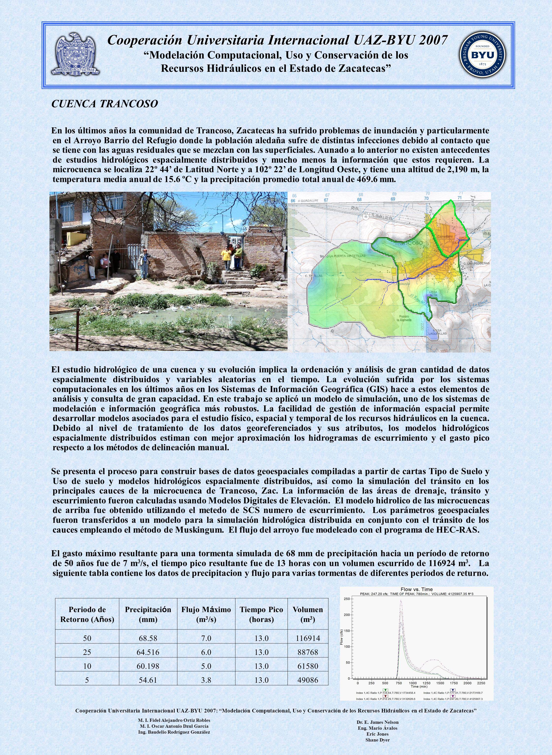 Cooperación Universitaria Internacional UAZ-BYU 2007 Modelación Computacional, Uso y Conservación de los Recursos Hidráulicos en el Estado de Zacatecas