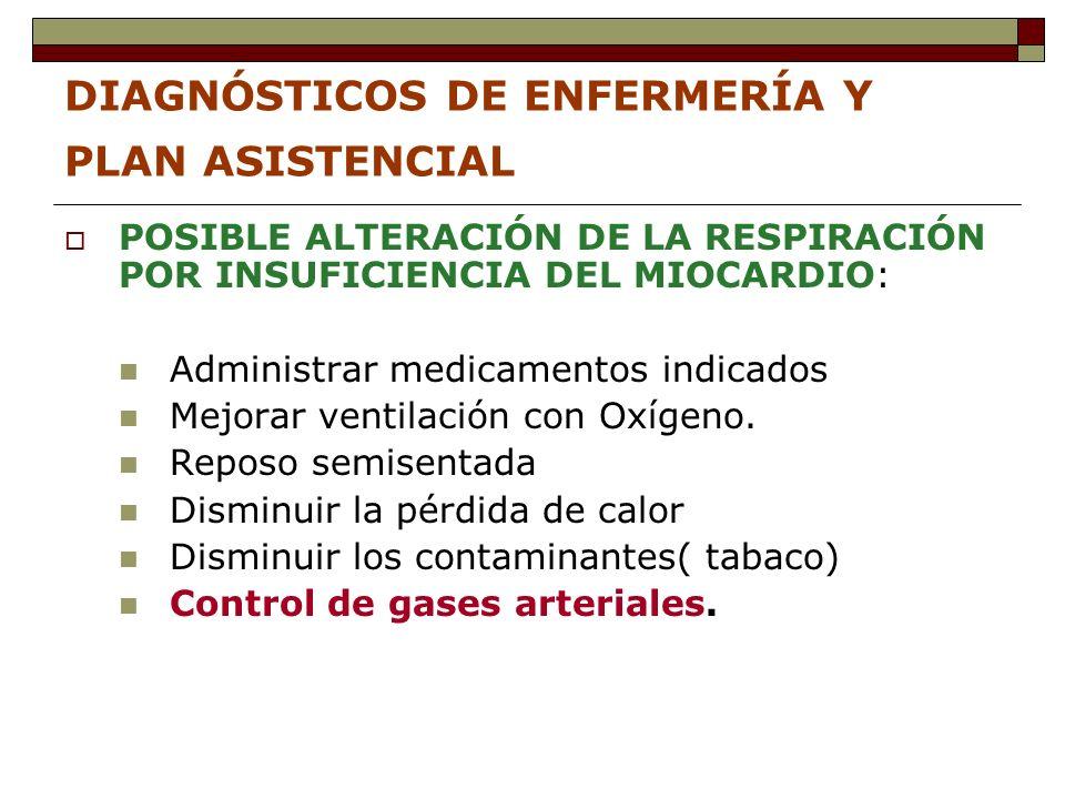 DIAGNÓSTICOS DE ENFERMERÍA Y PLAN ASISTENCIAL
