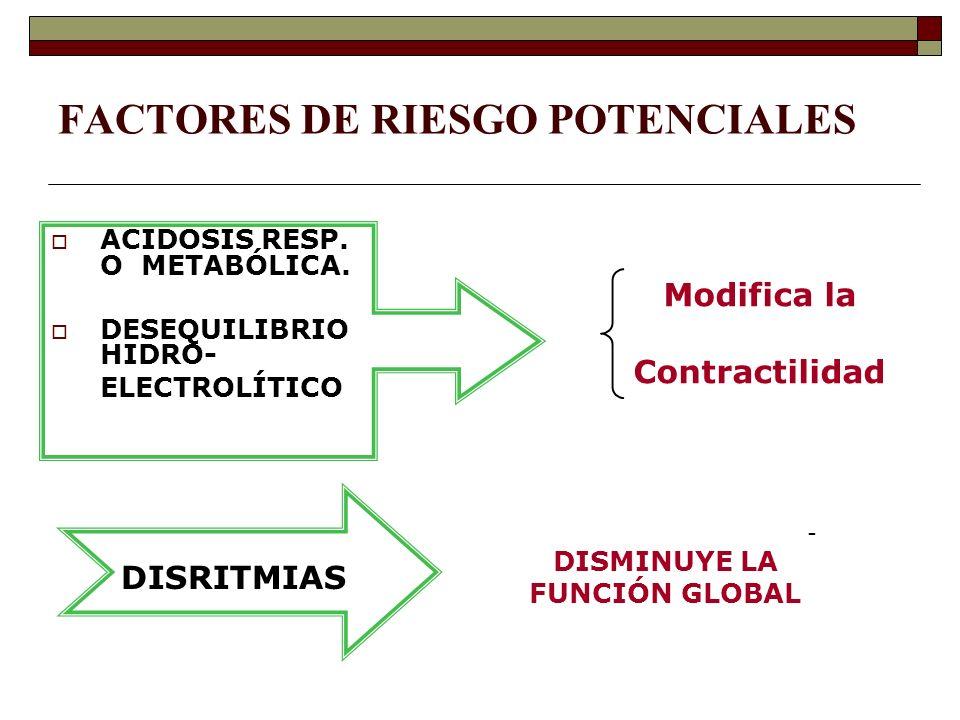 FACTORES DE RIESGO POTENCIALES