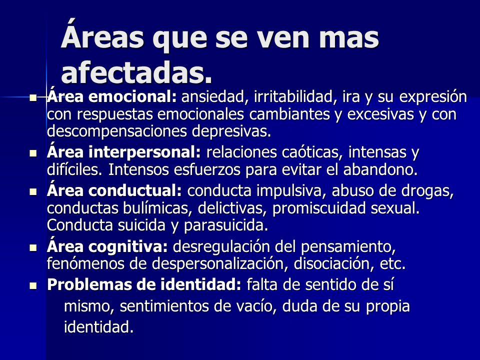 Áreas que se ven mas afectadas.