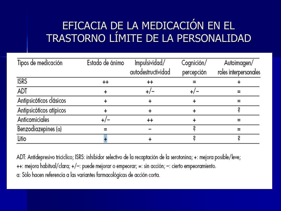 EFICACIA DE LA MEDICACIÓN EN EL TRASTORNO LÍMITE DE LA PERSONALIDAD