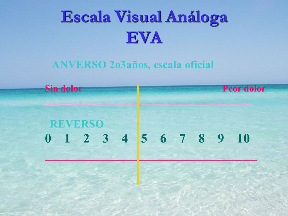 Escala Visual Análoga EVA