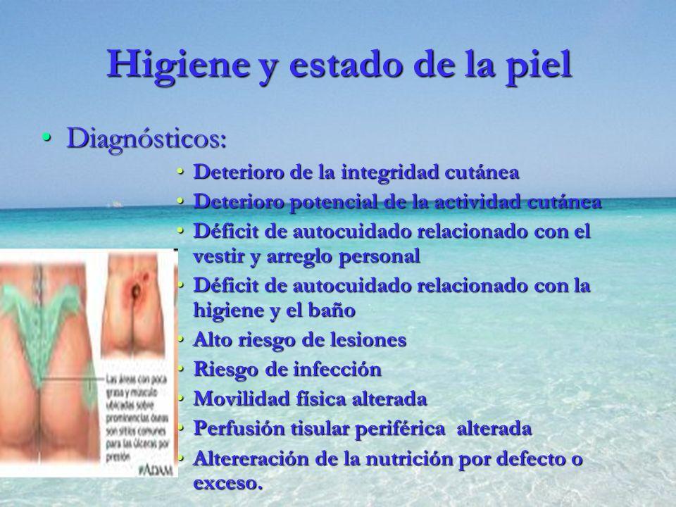 Higiene y estado de la piel