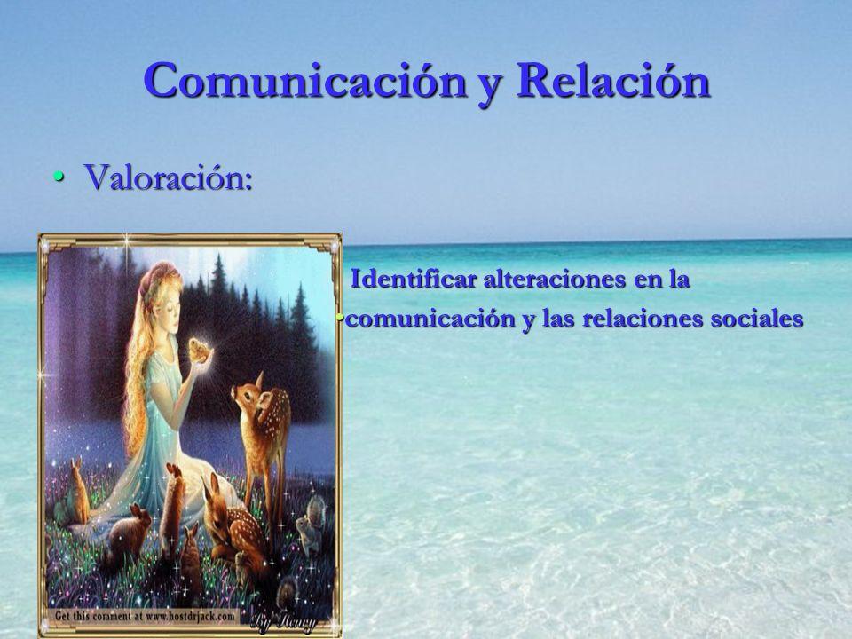 Comunicación y Relación
