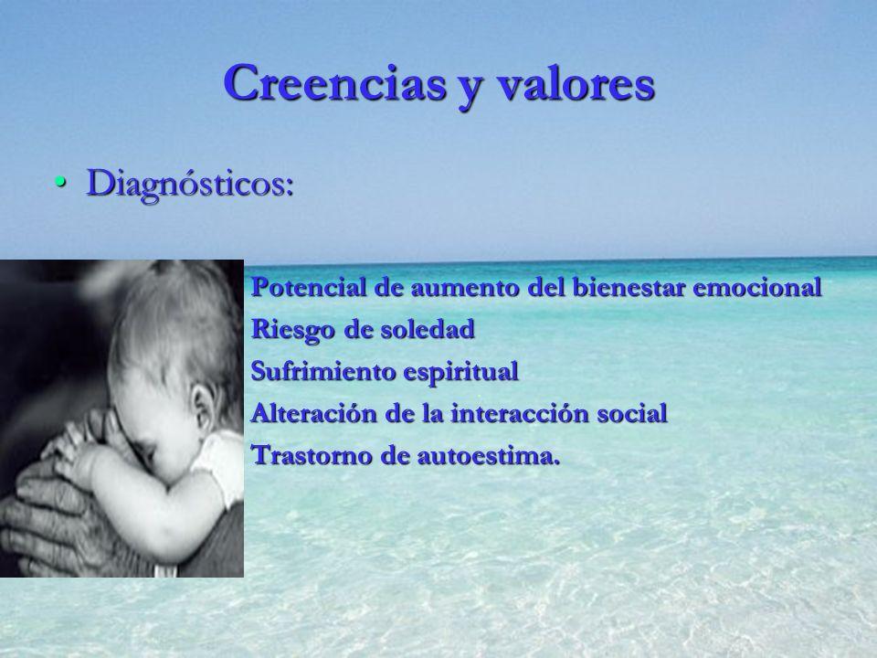 Creencias y valores Diagnósticos: