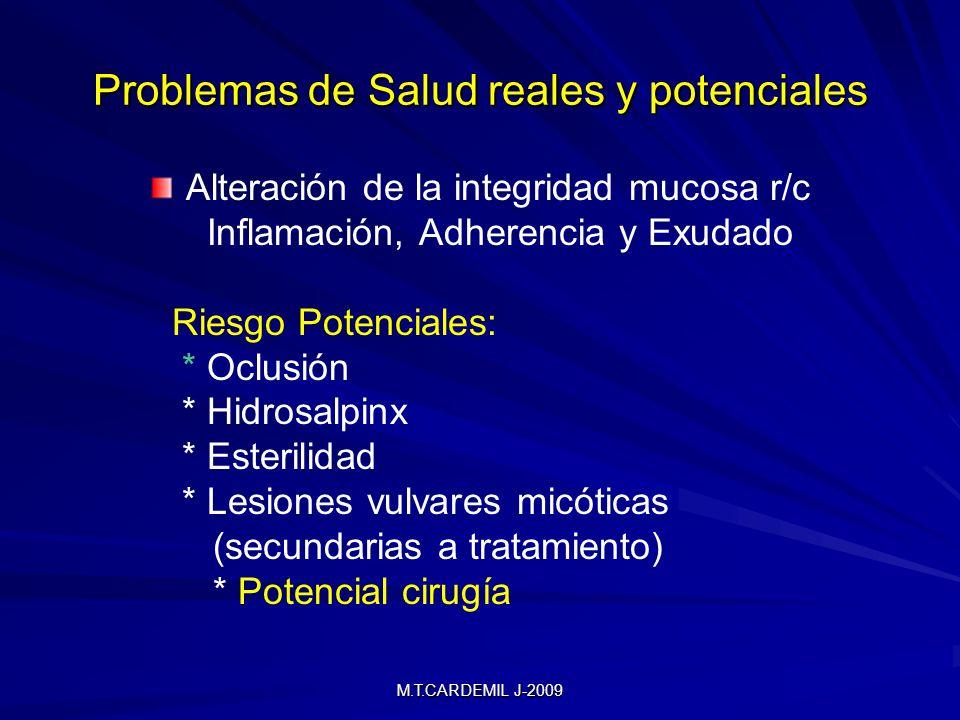 Problemas de Salud reales y potenciales