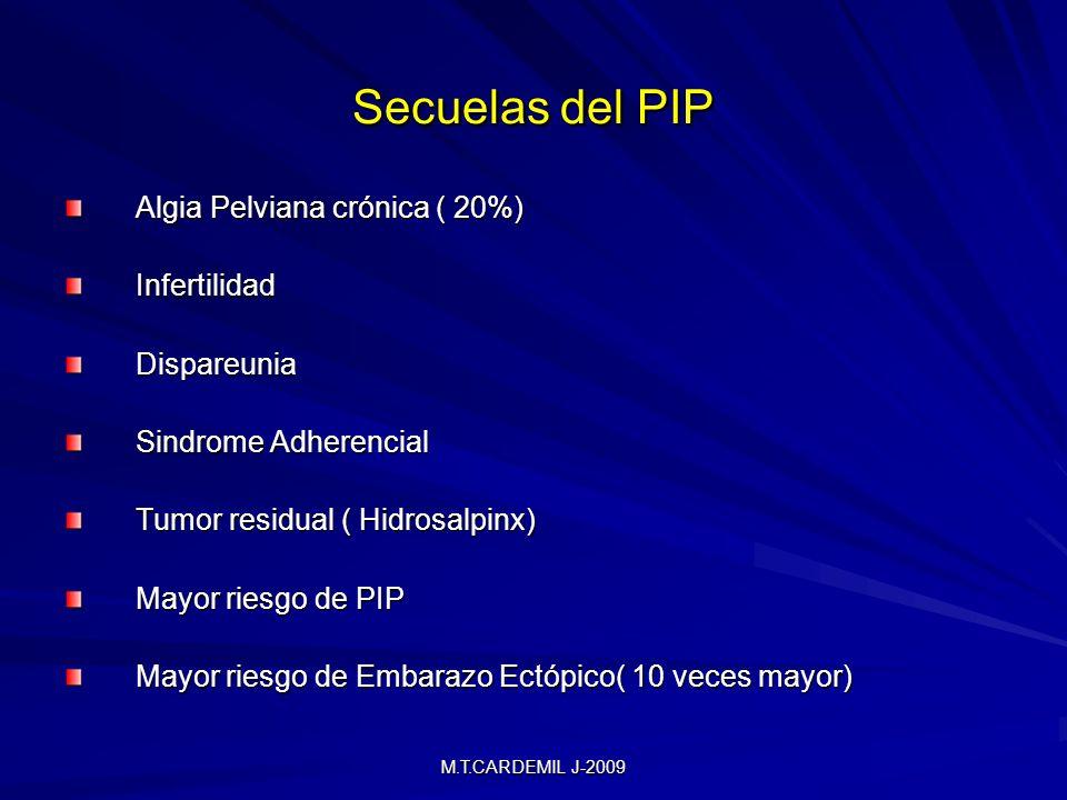 Secuelas del PIP Algia Pelviana crónica ( 20%) Infertilidad