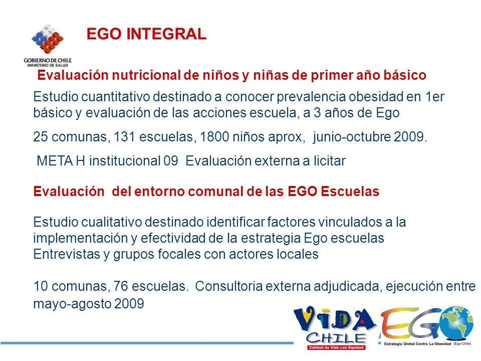 EGO INTEGRAL Evaluación nutricional de niños y niñas de primer año básico.