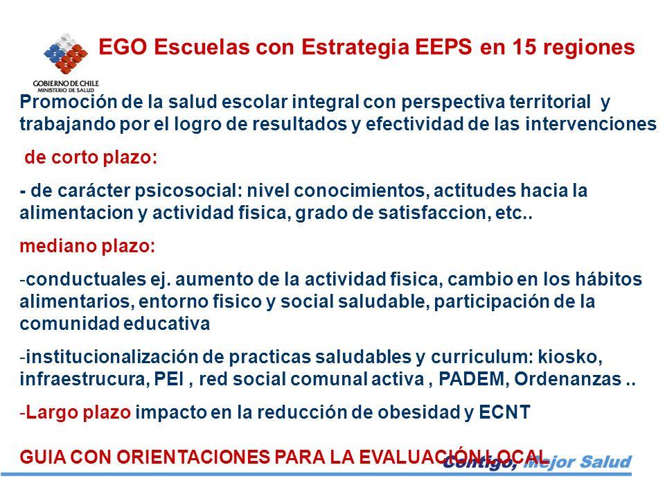 EGO Escuelas con Estrategia EEPS en 15 regiones