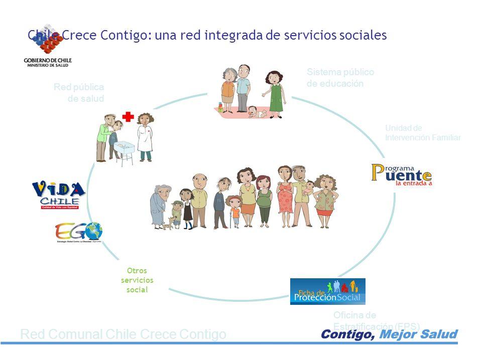 Otros servicios social
